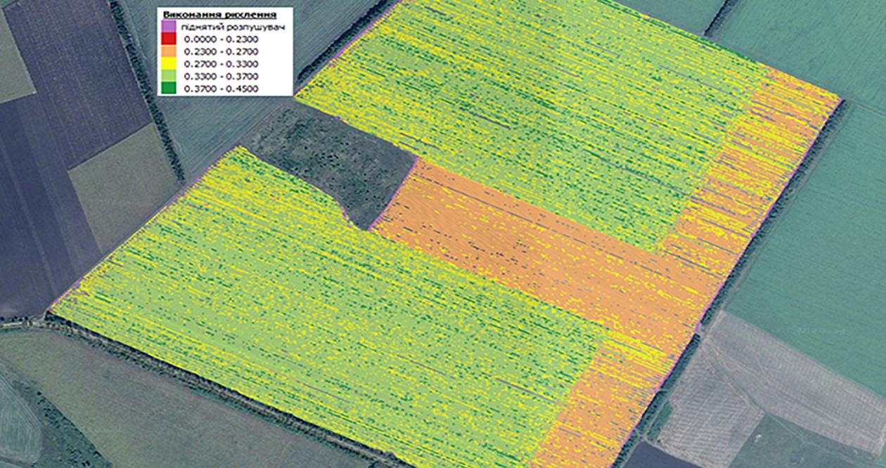 Аналіз обробітку ґрунту