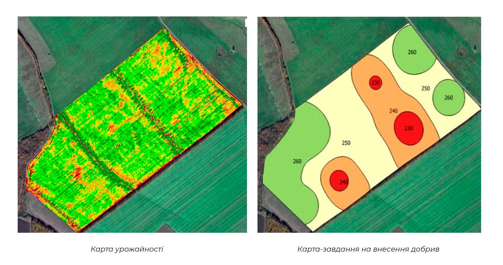 Картування врожайності